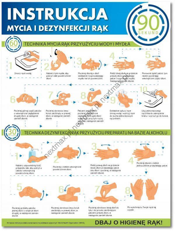 tabliczka instrukcja mycia i dezynfekcji rąk